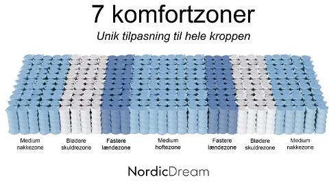 Springmadras fra NordicDream med 7 komfortzoner